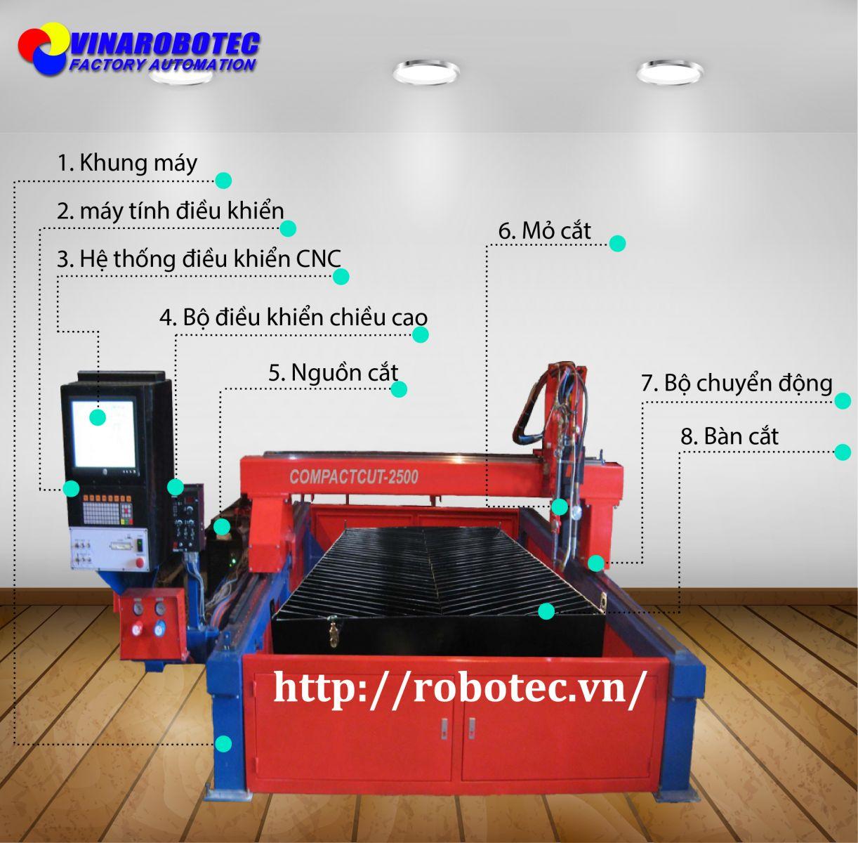 Cấu tạo máy cắt CNC plasma của hãng ROBOTEC